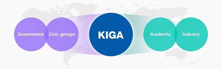 KIGA vision